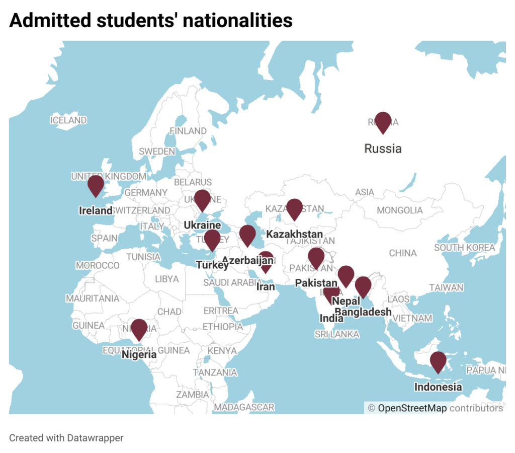 This image has an empty alt attribute; its file name is ULrah-admitted-students-nationalities-1024x900.png